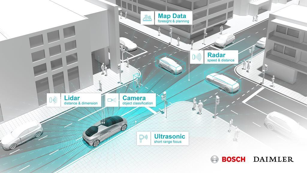 Bosch ve Daimler'den otonom sürüş işbirliği