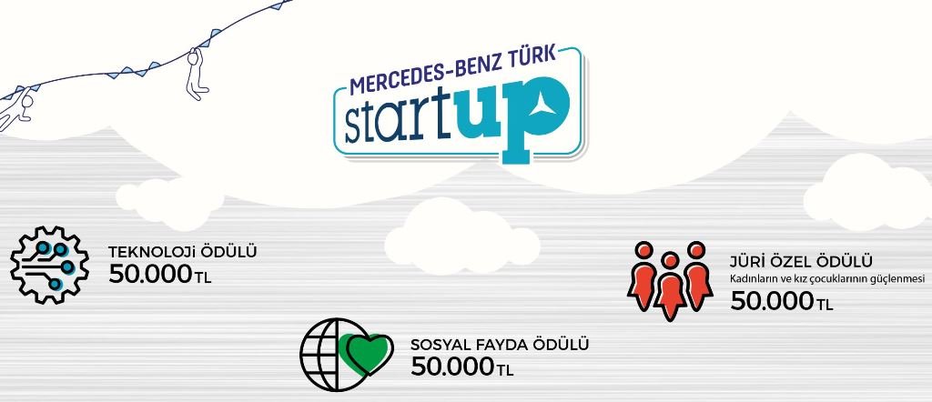 StartUP yarışması başvuruları için son hafta
