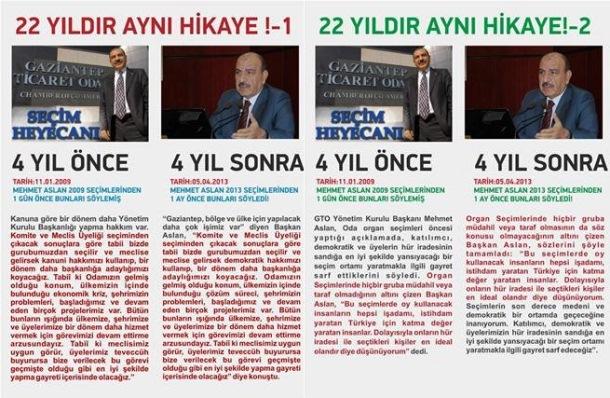 Gaziantep, oda seçimlerinde STK desteği bekliyor