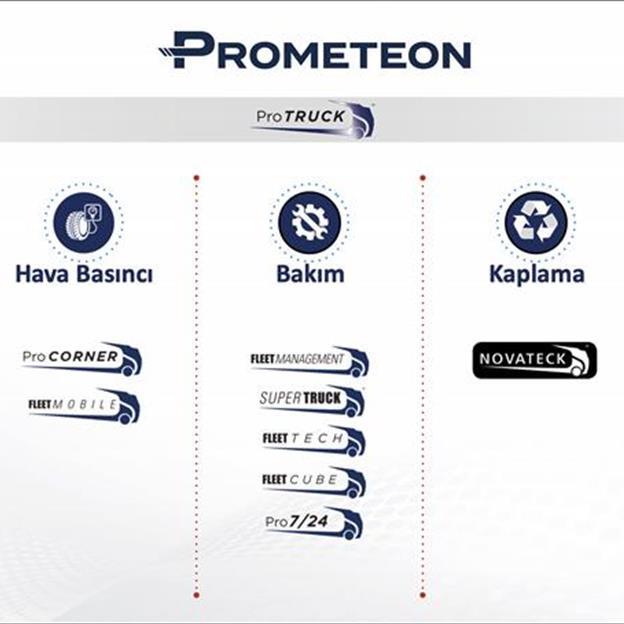Prometeon Türkiye'den sanal workshop