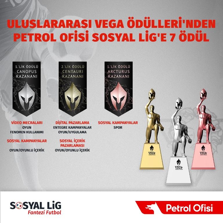 Petrol Ofisi Sosyal Lig'e Vega Digital Awards'tan 7 ödül