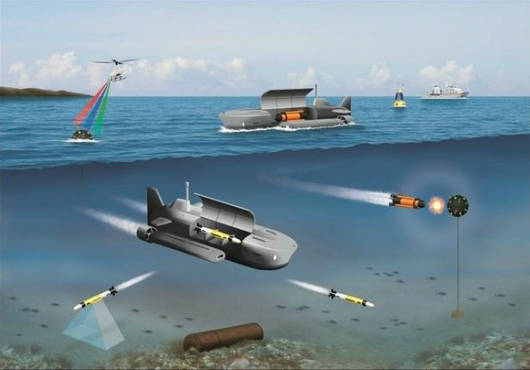 UK Bankrolls Maritime Autonomous Systems Research