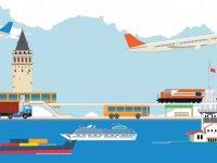 Türkiye, taşıma ve ulaştırmada atağa kalkıyor